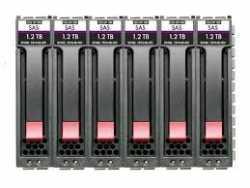 HPE MSA 72TB SAS 7.2K LFF 6pk HDD Bdl